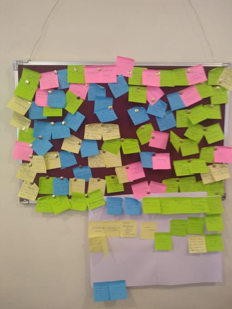 ram brainstorm